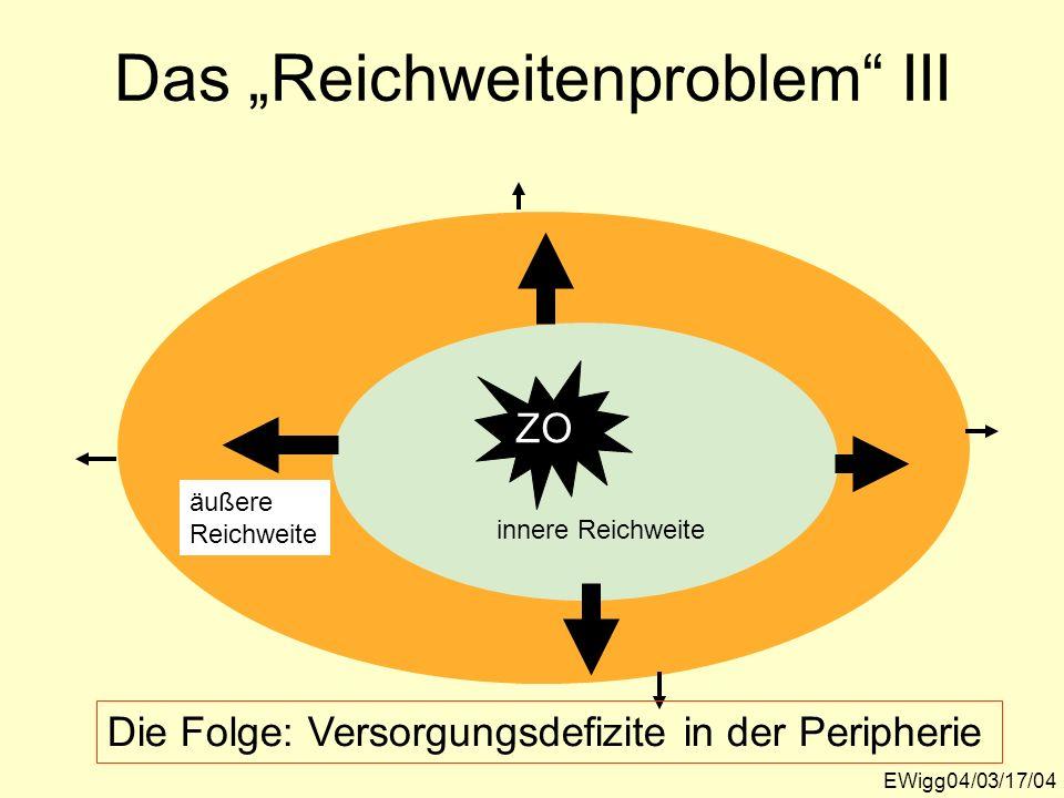 """Das """"Reichweitenproblem III"""