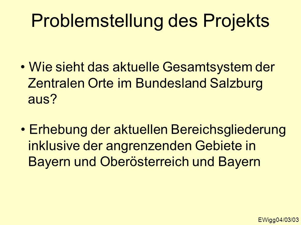 Problemstellung des Projekts