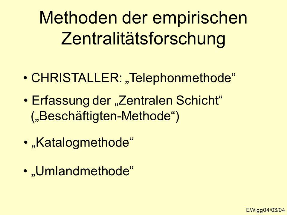 Methoden der empirischen Zentralitätsforschung