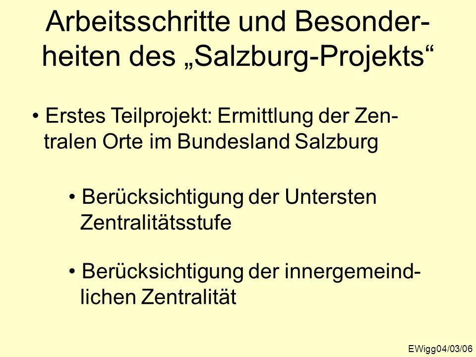 """Arbeitsschritte und Besonder-heiten des """"Salzburg-Projekts"""