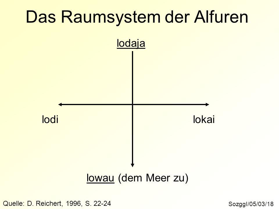 Das Raumsystem der Alfuren