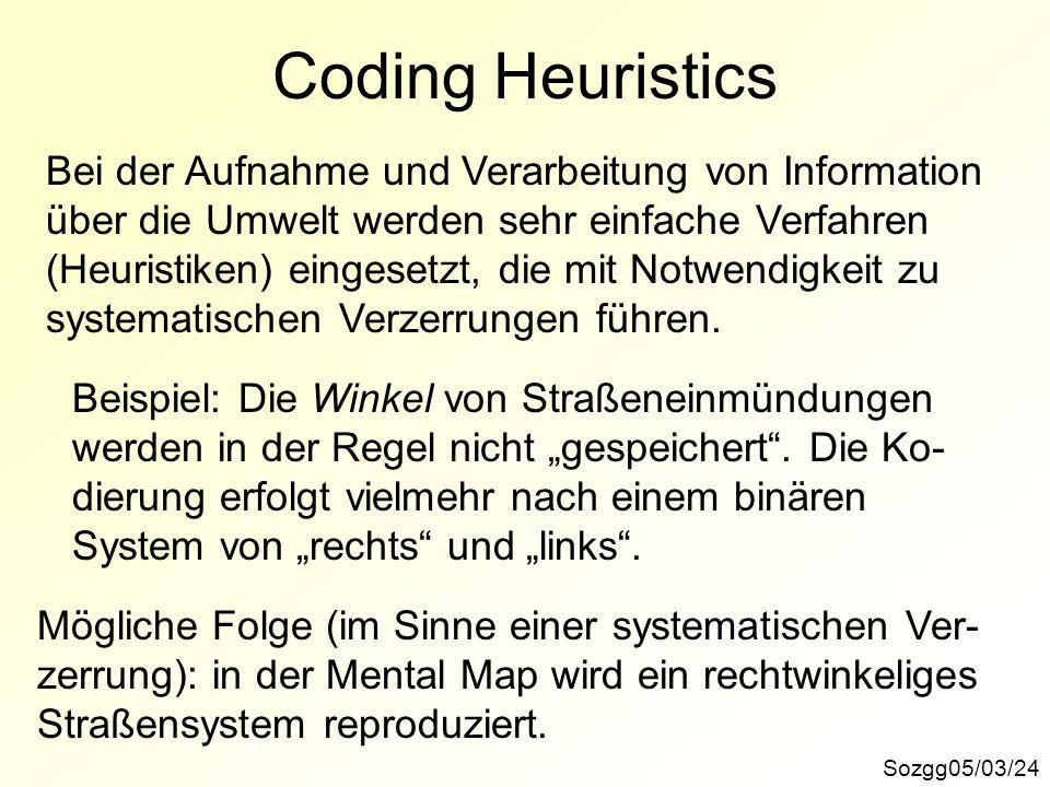 Coding Heuristics Bei der Aufnahme und Verarbeitung von Information