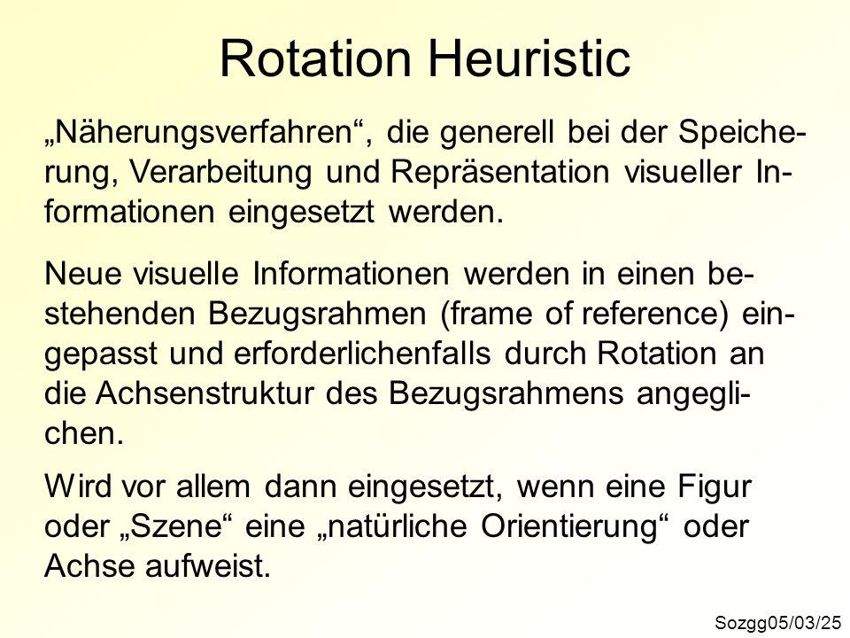 """Rotation Heuristic """"Näherungsverfahren , die generell bei der Speiche-"""