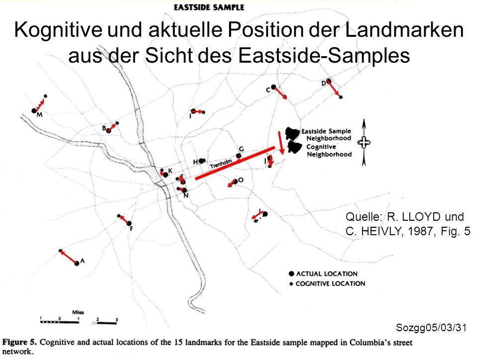 Kognitive und aktuelle Position der Landmarken aus der Sicht des Eastside-Samples