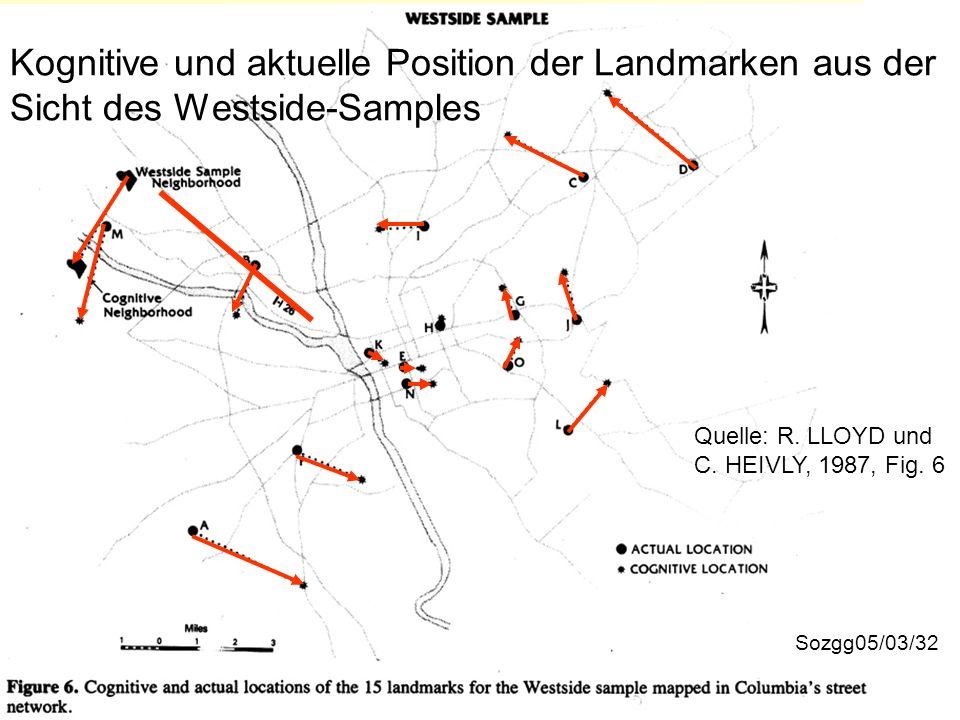 Kognitive und aktuelle Position der Landmarken aus der Sicht des Westside-Samples