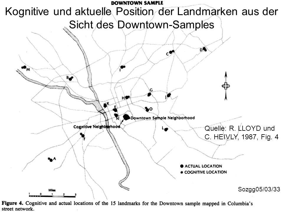 Kognitive und aktuelle Position der Landmarken aus der Sicht des Downtown-Samples