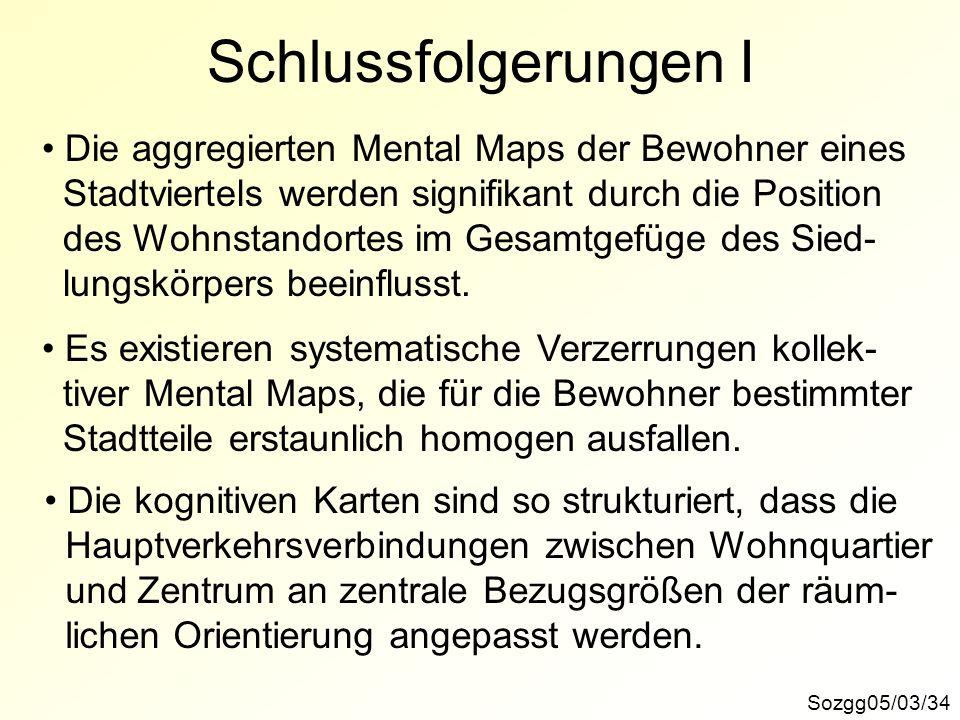 Schlussfolgerungen I Die aggregierten Mental Maps der Bewohner eines
