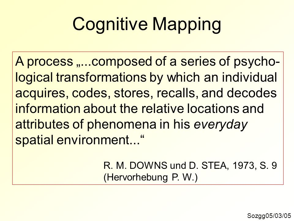 "Cognitive Mapping A process ""...composed of a series of psycho-"