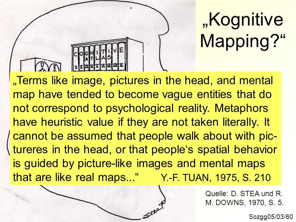 """Kognitive Mapping ""Terms like image, pictures in the head, and mental. map have tended to become vague entities that do."