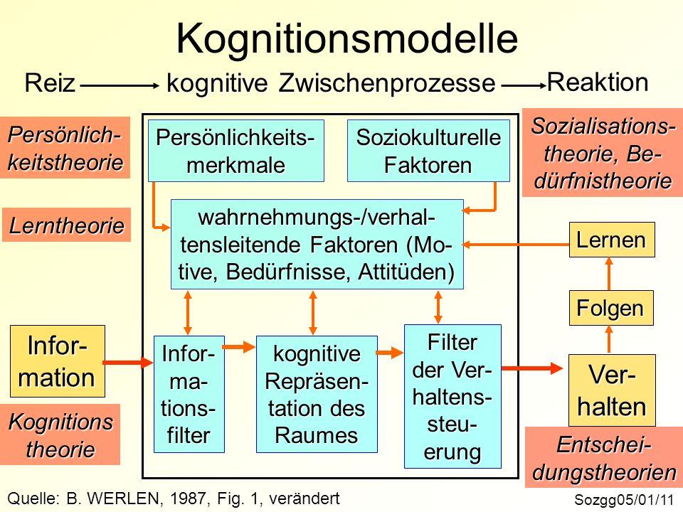Kognitionsmodelle Reiz kognitive Zwischenprozesse Reaktion Infor-
