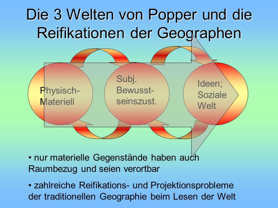 Die 3 Welten von Popper und die Reifikationen der Geographen