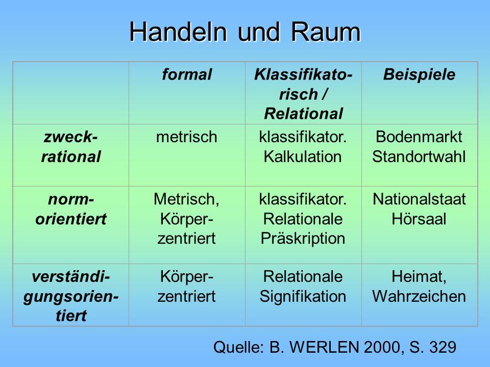 Klassifikato-risch / Relational verständi-gungsorien-tiert