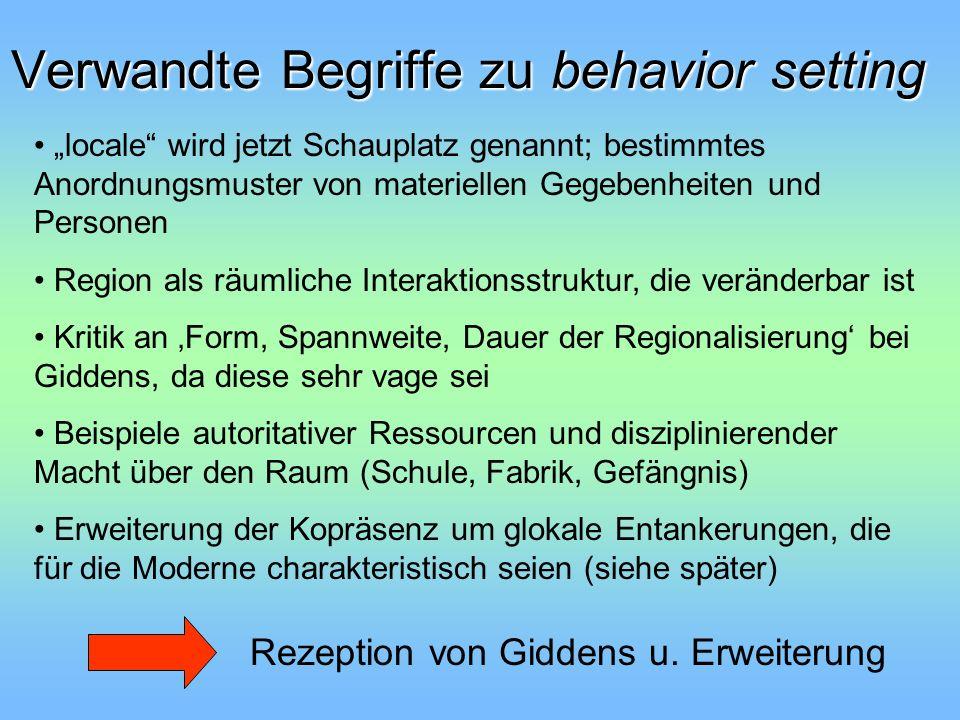 Verwandte Begriffe zu behavior setting