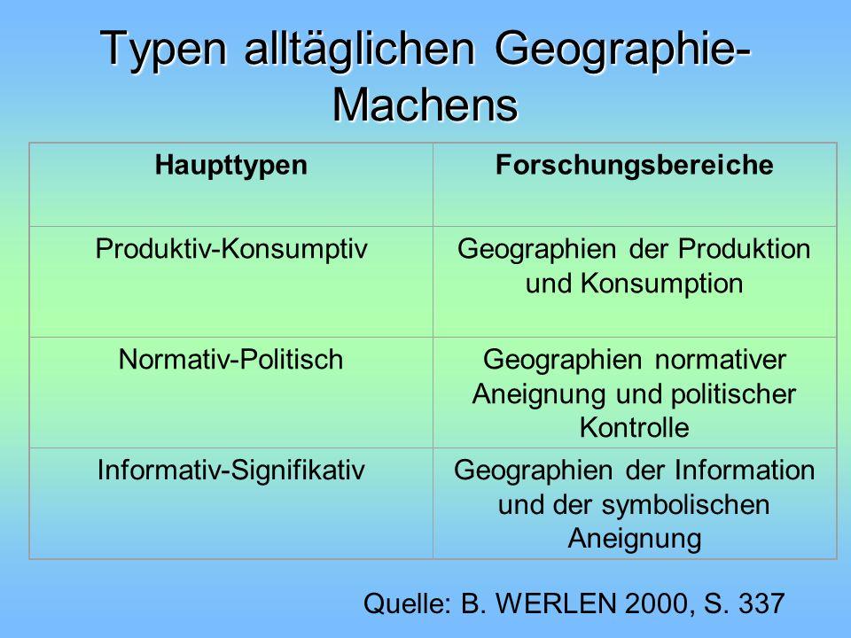 Typen alltäglichen Geographie-Machens