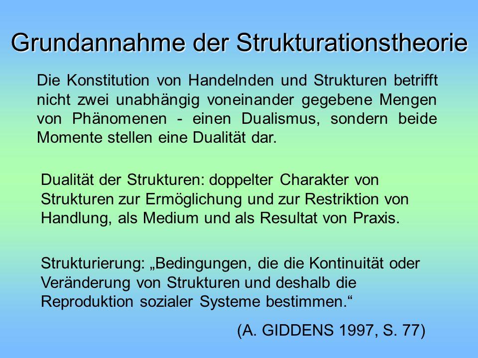 Grundannahme der Strukturationstheorie
