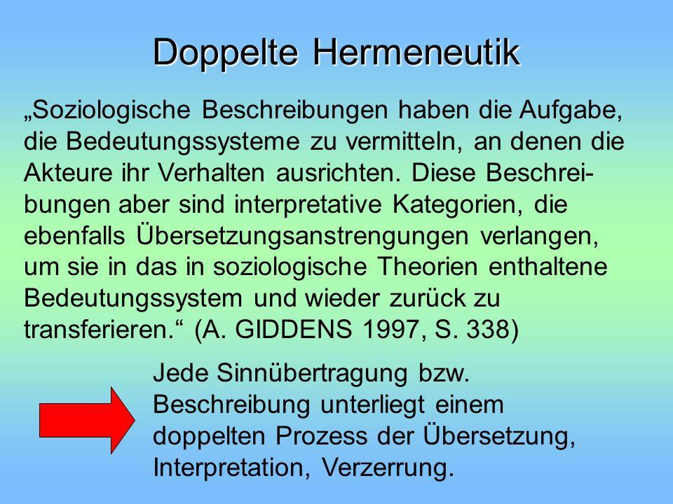 Doppelte Hermeneutik
