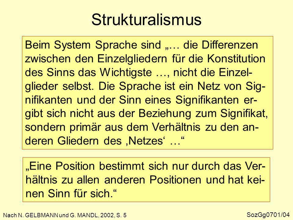 """Strukturalismus Beim System Sprache sind """"… die Differenzen"""