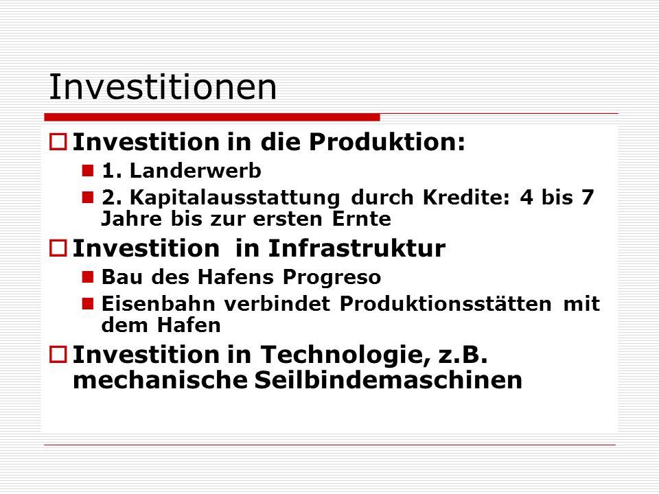 Investitionen Investition in die Produktion:
