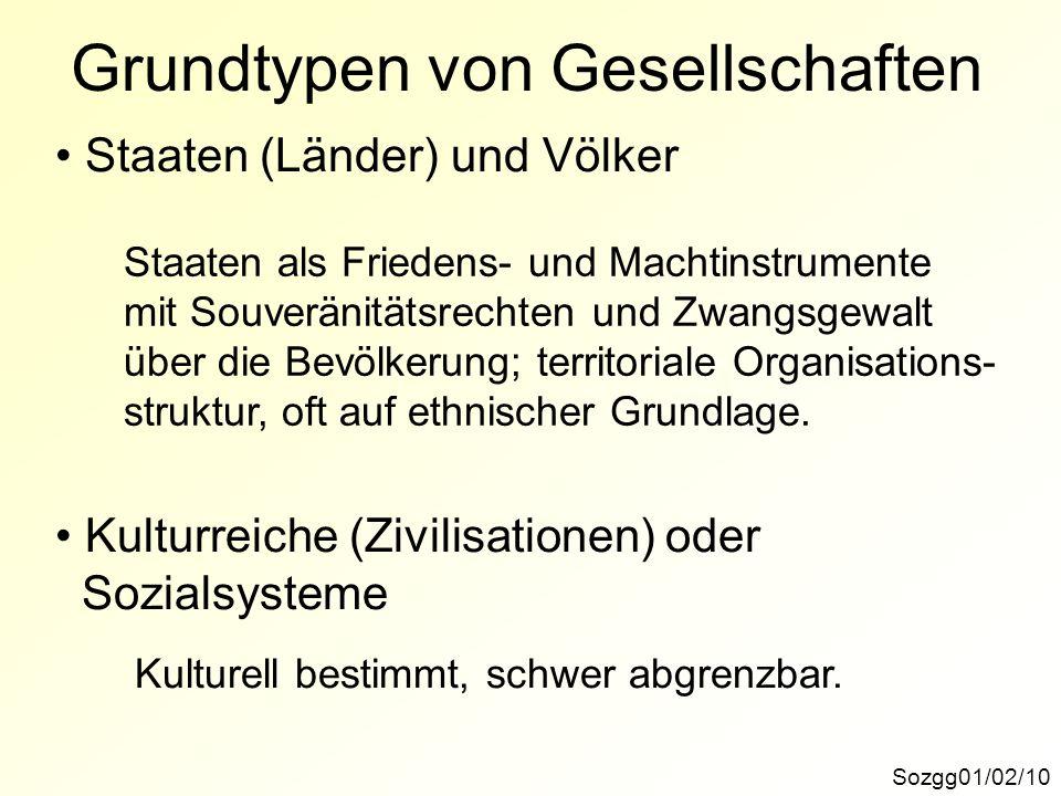 Grundtypen von Gesellschaften