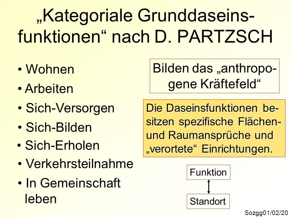 """""""Kategoriale Grunddaseins-funktionen nach D. PARTZSCH"""