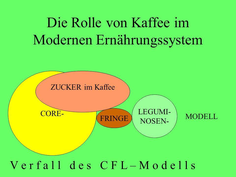 Die Rolle von Kaffee im Modernen Ernährungssystem