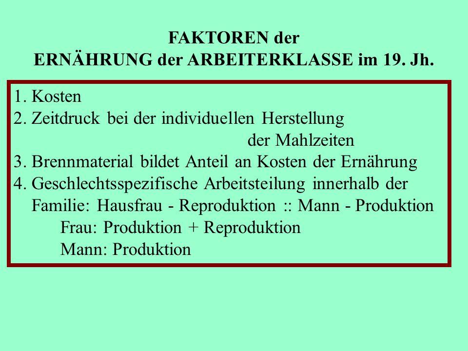 ERNÄHRUNG der ARBEITERKLASSE im 19. Jh.