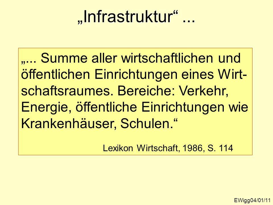 """""""Infrastruktur ... """"... Summe aller wirtschaftlichen und"""