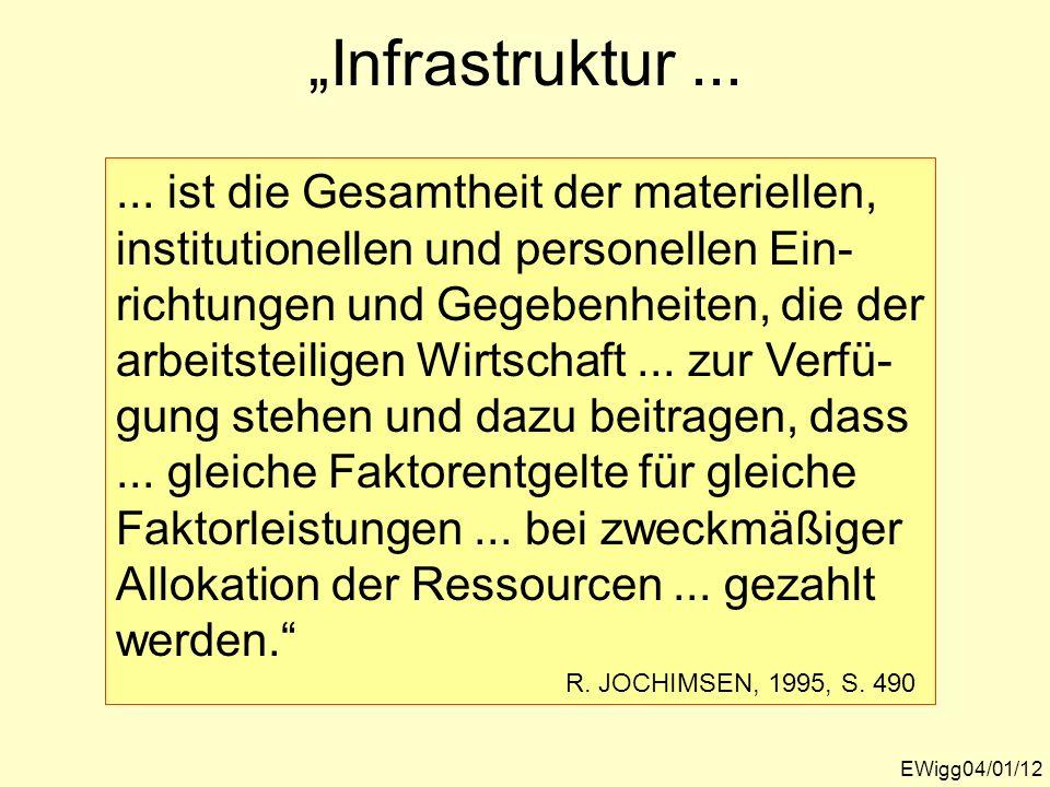 """""""Infrastruktur ... ... ist die Gesamtheit der materiellen,"""