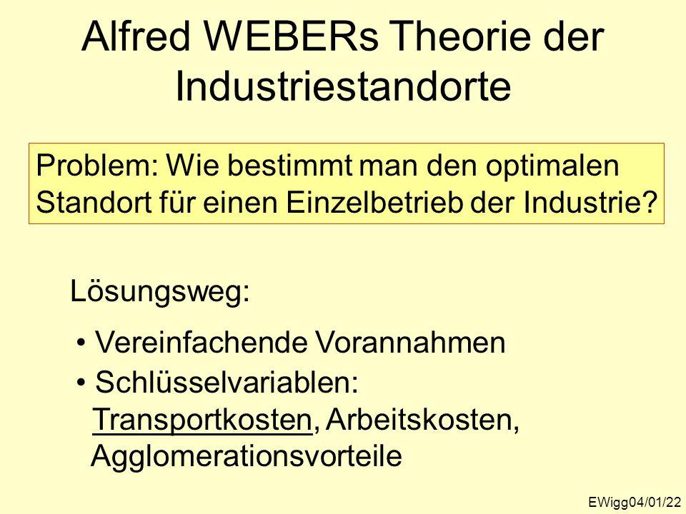 Alfred WEBERs Theorie der Industriestandorte