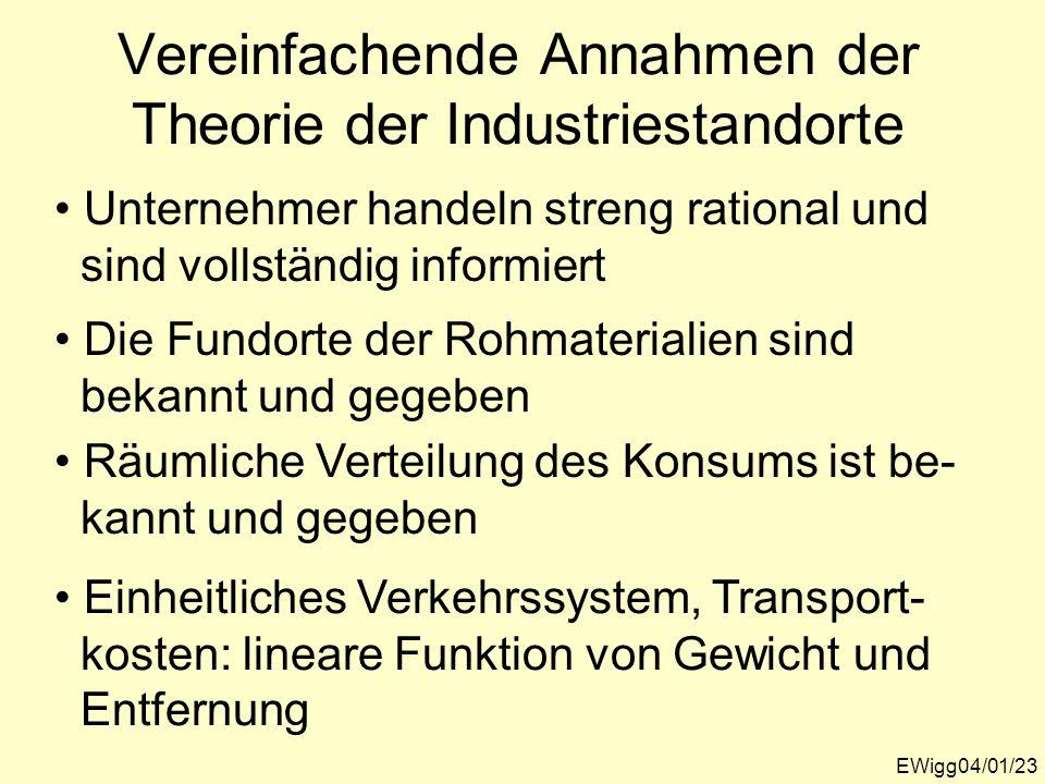 Vereinfachende Annahmen der Theorie der Industriestandorte