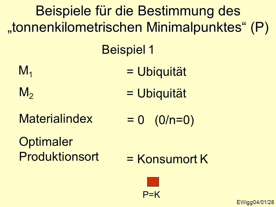 """Beispiele für die Bestimmung des """"tonnenkilometrischen Minimalpunktes (P)"""