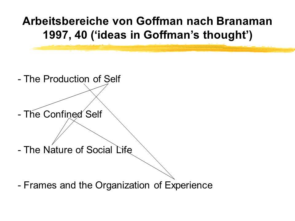 Arbeitsbereiche von Goffman nach Branaman 1997, 40 ('ideas in Goffman's thought')