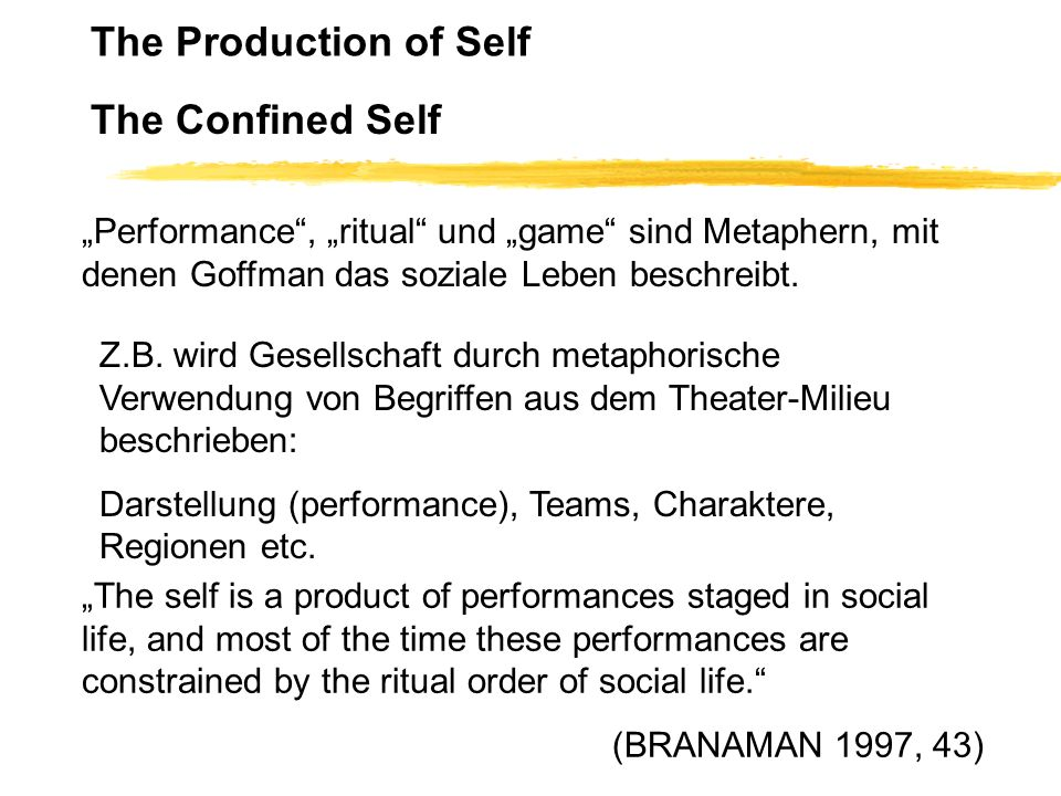 The Production of Self The Confined Self