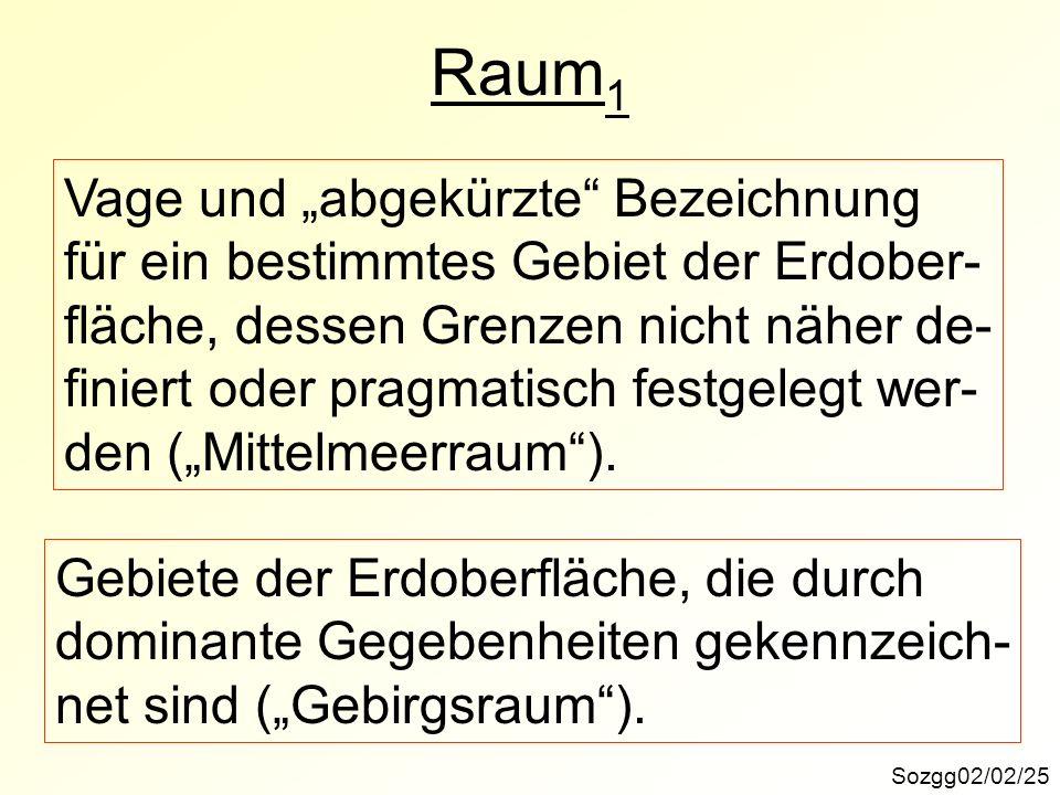 """Raum1 Vage und """"abgekürzte Bezeichnung"""