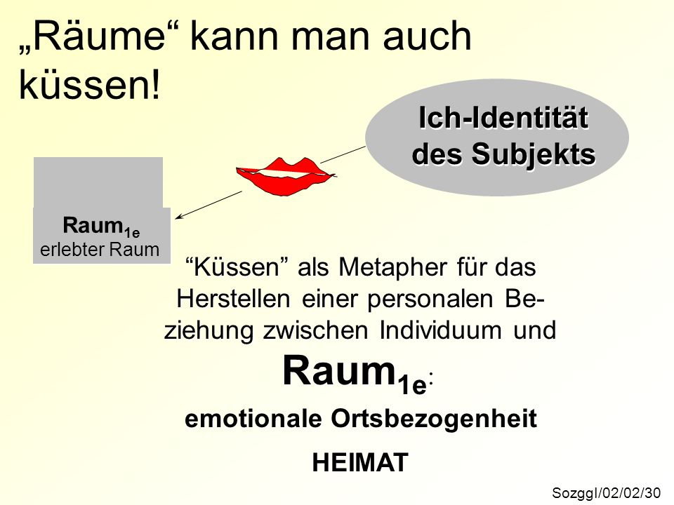 """Räume kann man auch küssen!"