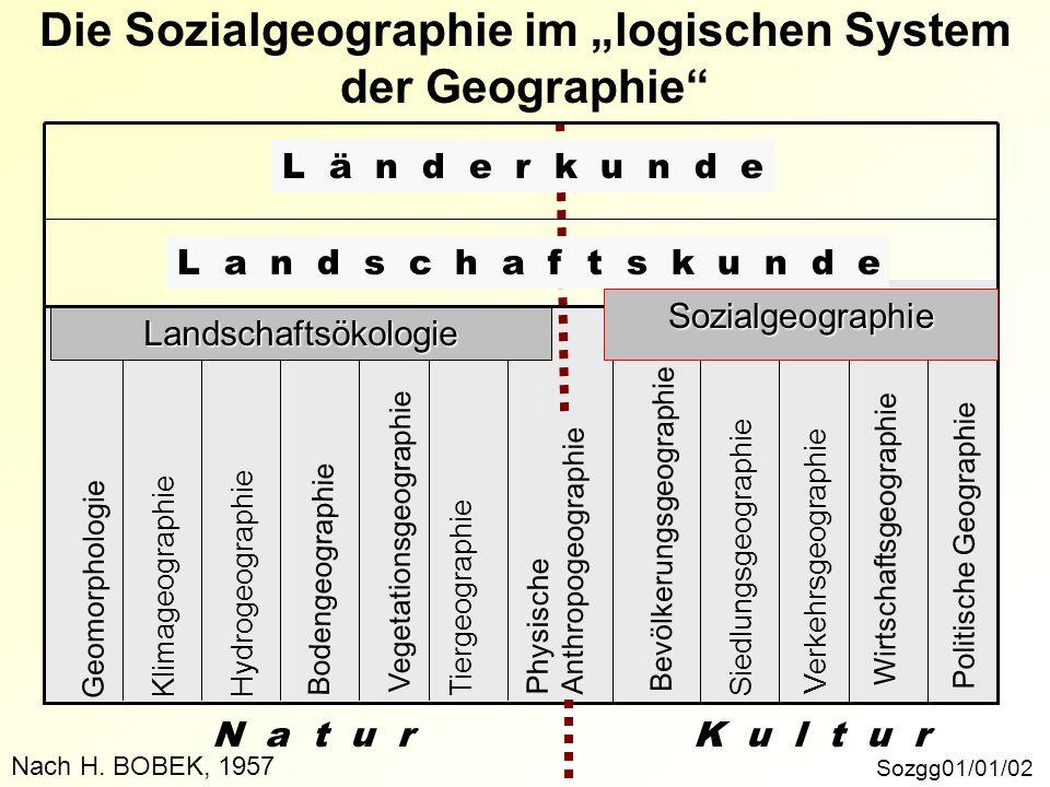 """Die Sozialgeographie im """"logischen System der Geographie"""