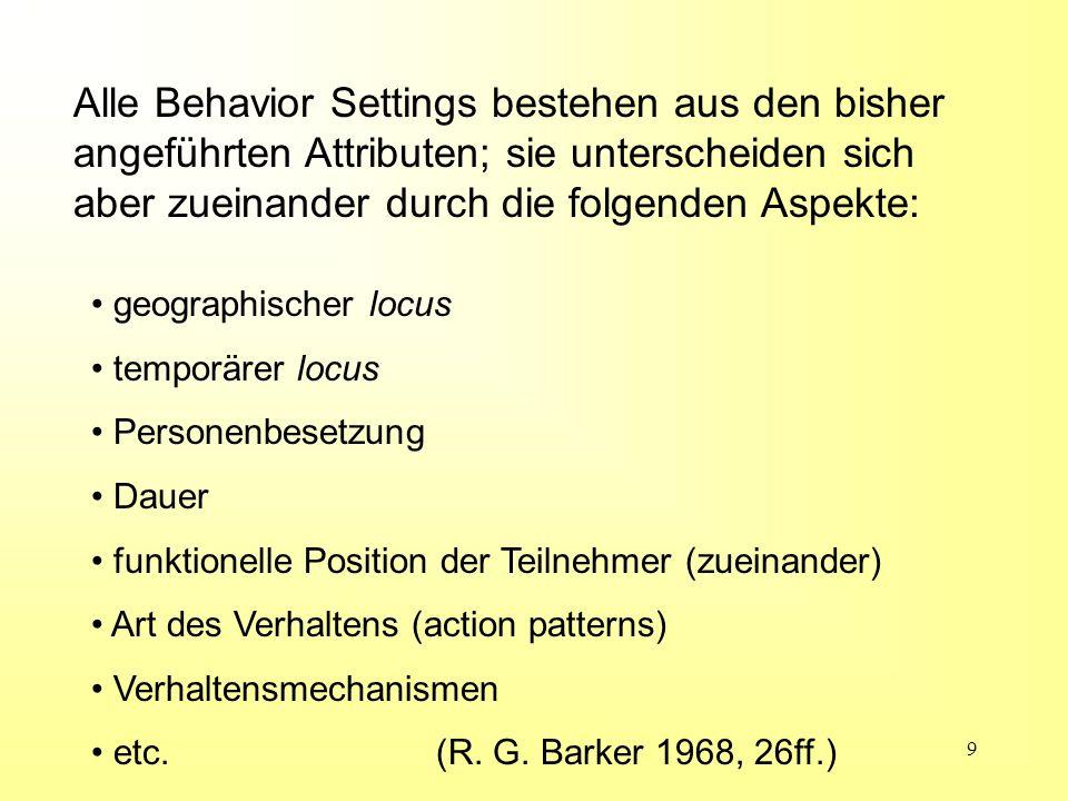 Alle Behavior Settings bestehen aus den bisher angeführten Attributen; sie unterscheiden sich aber zueinander durch die folgenden Aspekte:
