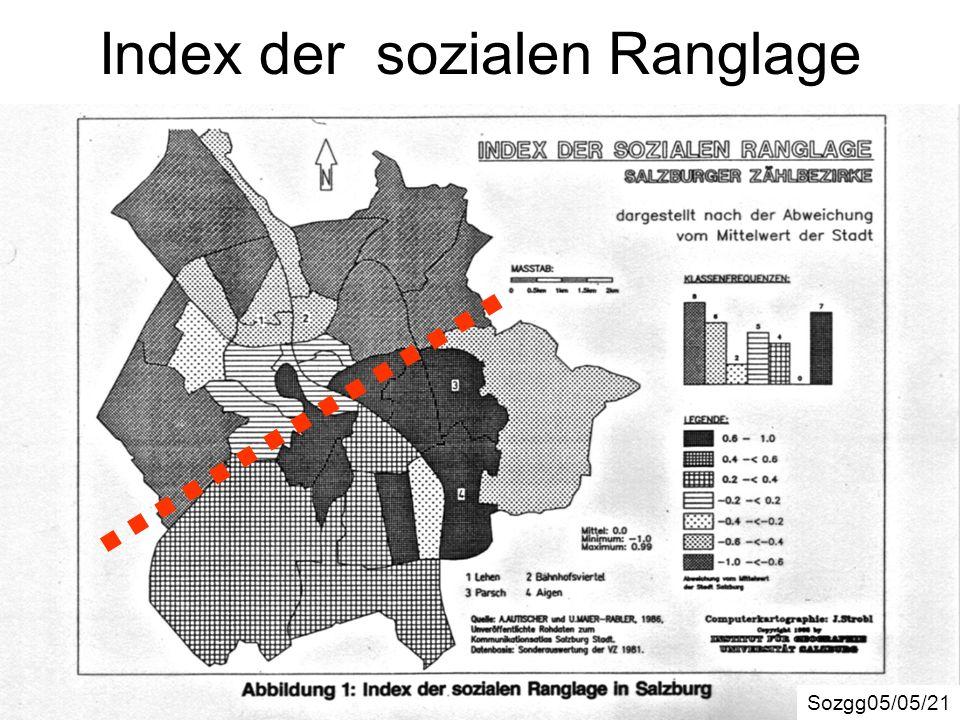 Index der sozialen Ranglage
