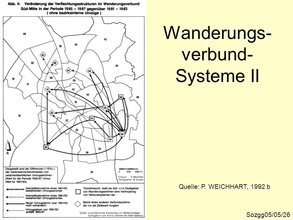 Wanderungs-verbund-Systeme II