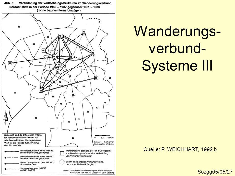 Wanderungs-verbund-Systeme III