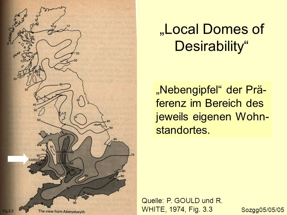 """Local Domes of Desirability"