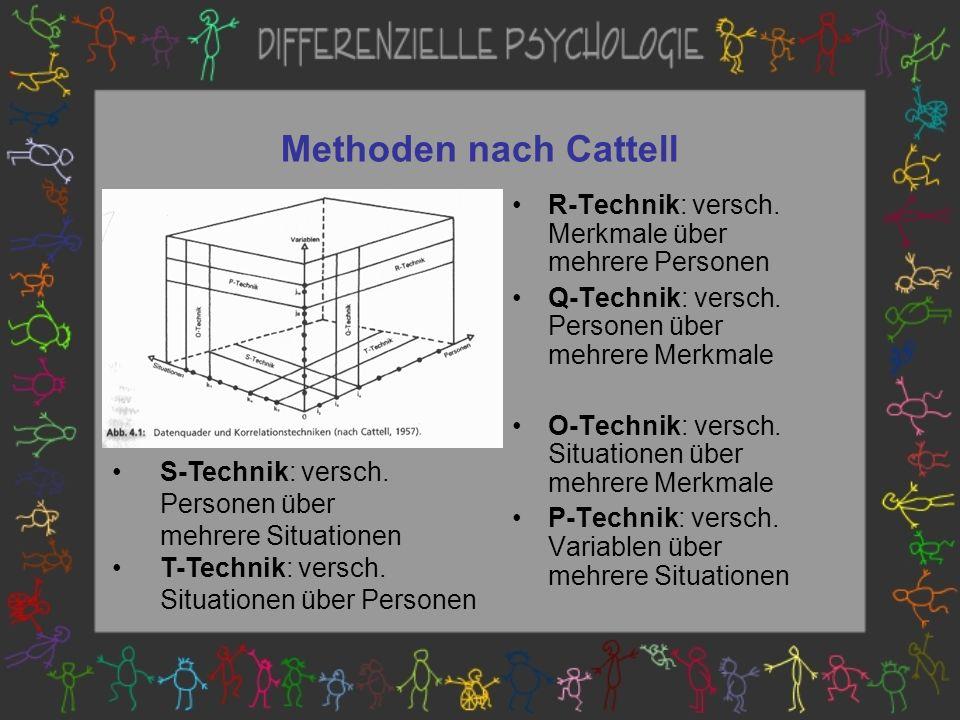 Methoden nach Cattell R-Technik: versch. Merkmale über mehrere Personen. Q-Technik: versch. Personen über mehrere Merkmale.