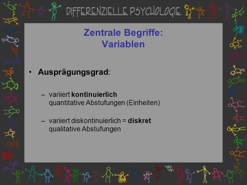 Zentrale Begriffe: Variablen
