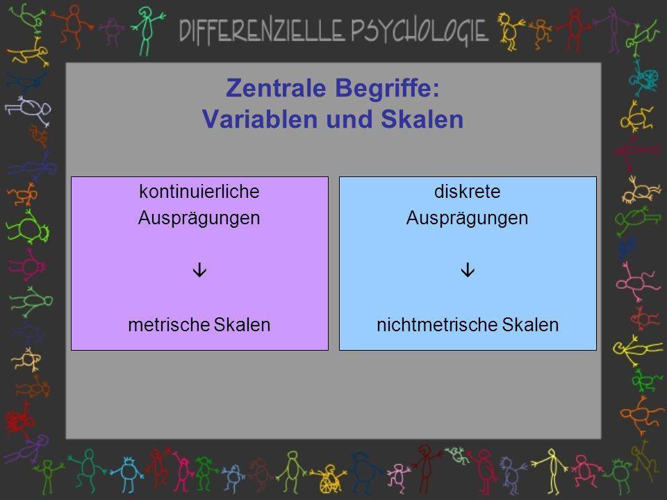 Zentrale Begriffe: Variablen und Skalen