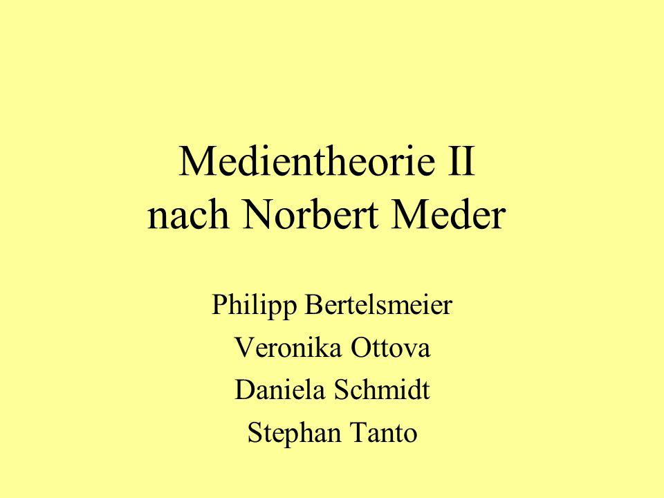 Medientheorie II nach Norbert Meder