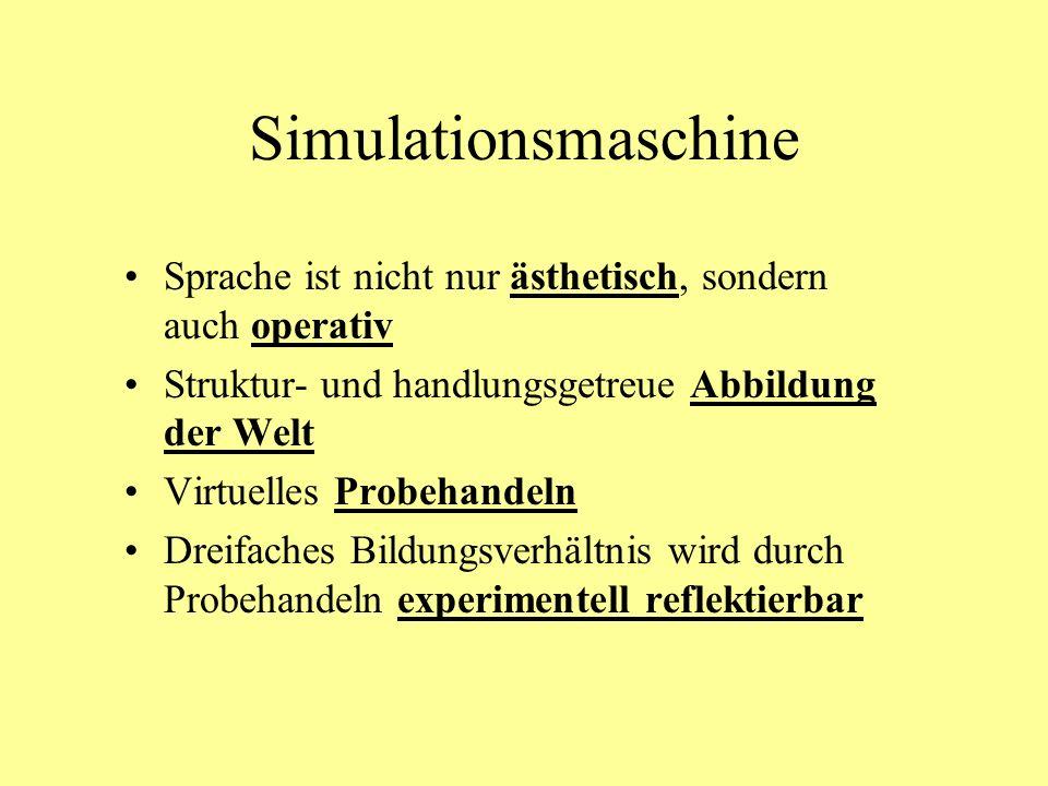 Simulationsmaschine Sprache ist nicht nur ästhetisch, sondern auch operativ. Struktur- und handlungsgetreue Abbildung der Welt.