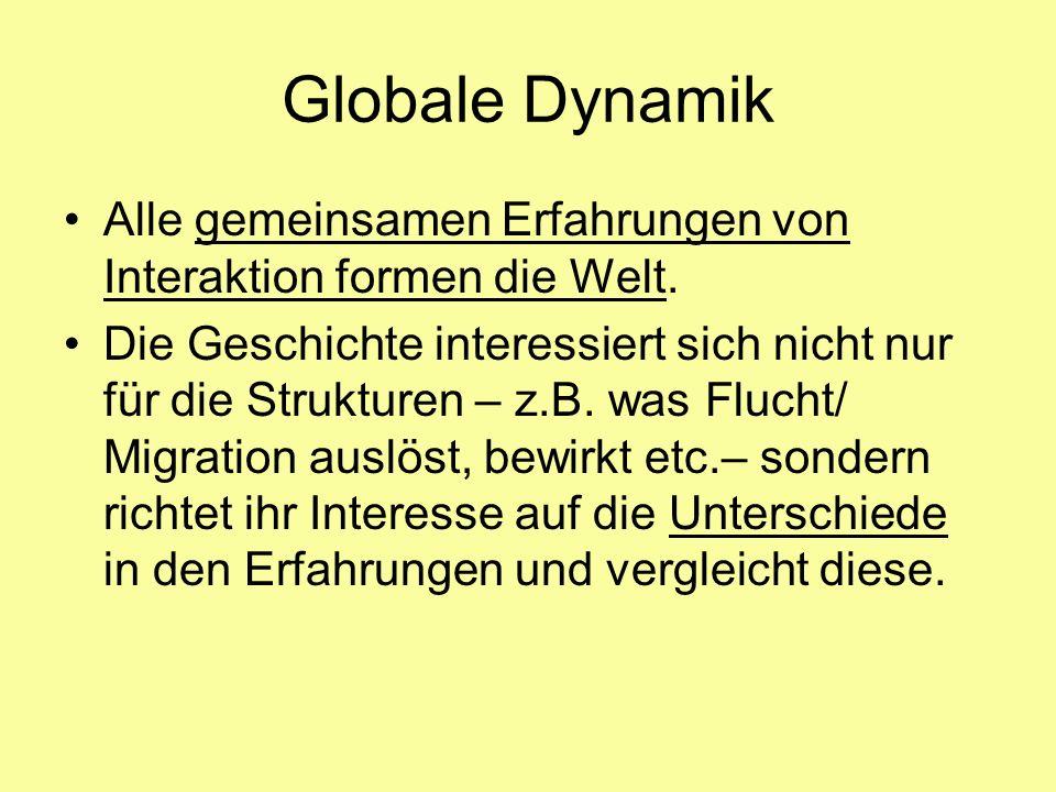Globale Dynamik Alle gemeinsamen Erfahrungen von Interaktion formen die Welt.