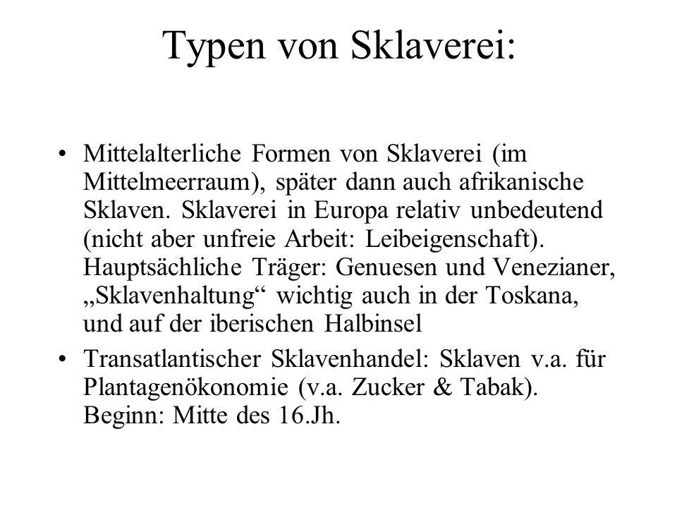 Typen von Sklaverei: