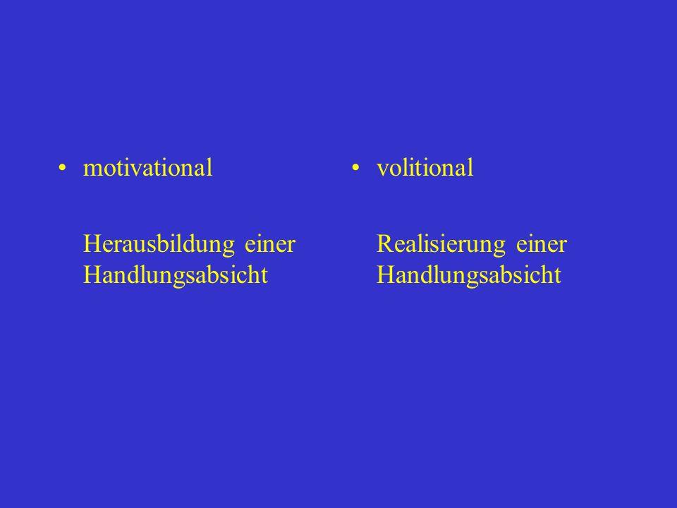 motivational Herausbildung einer Handlungsabsicht volitional Realisierung einer Handlungsabsicht