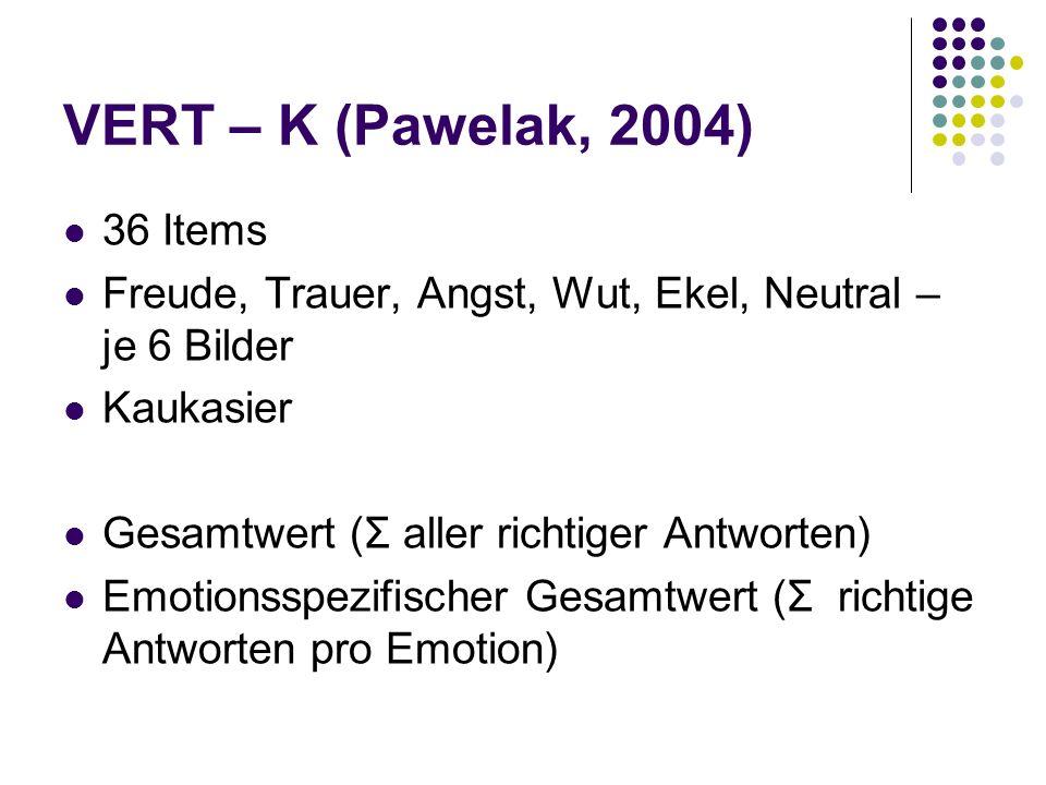 VERT – K (Pawelak, 2004) 36 Items